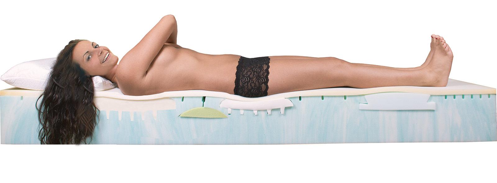 Ergonomische Matratze Exklusiv Comfort